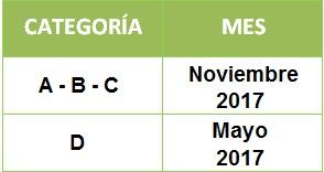 AFIP - MONOTRIBUTO - 10.02.2017 NUEVAS MODIFICACIONES IMG
